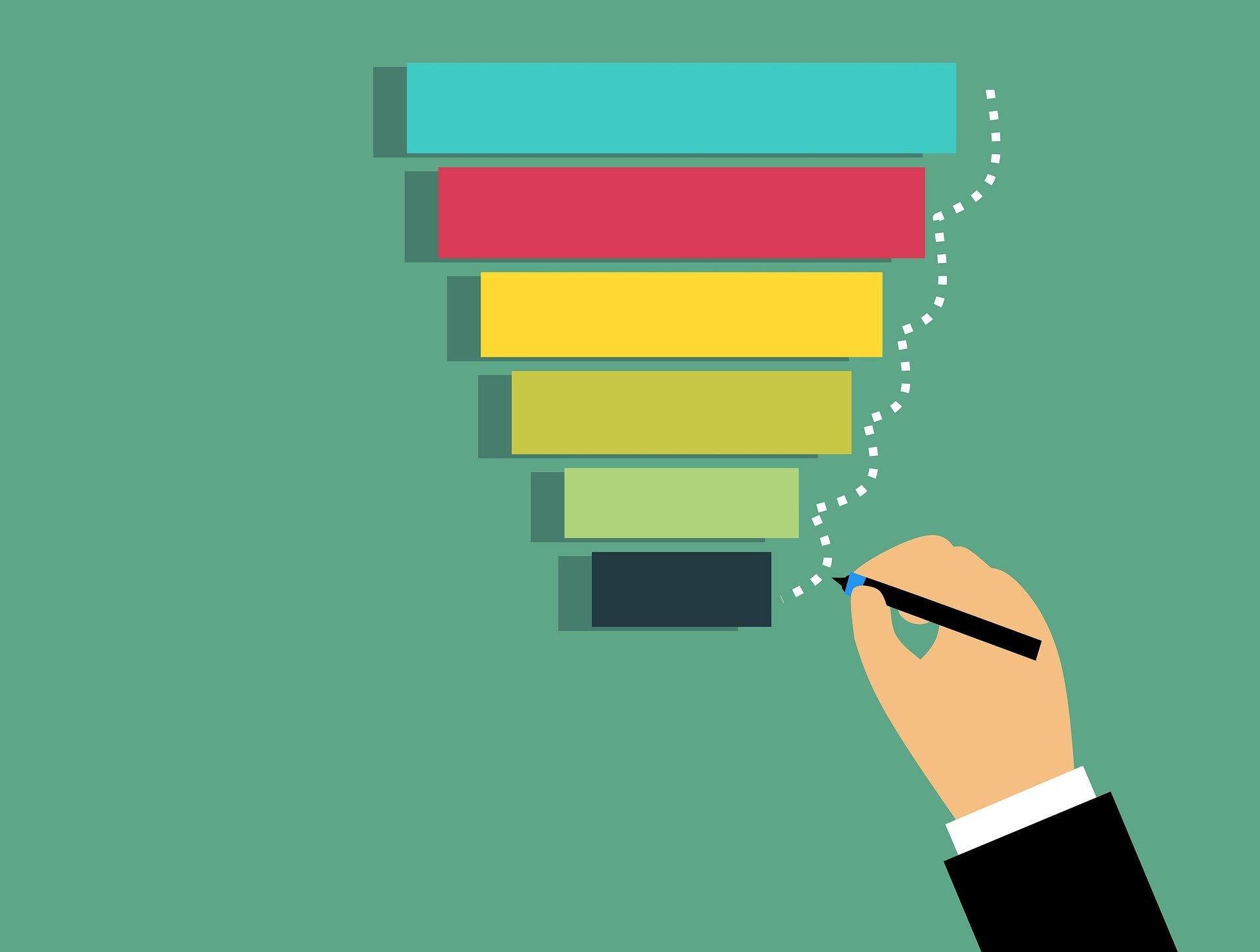 Como Aproximar o Marketing e o Comercial no B2B